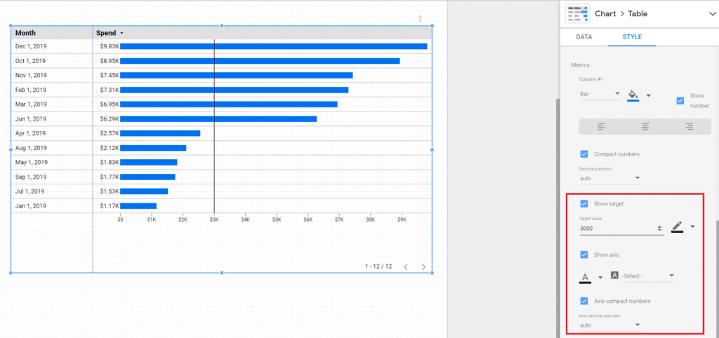 table with bar charts within and a highlighted area of where the benchmarks and targets can be placed in data studio